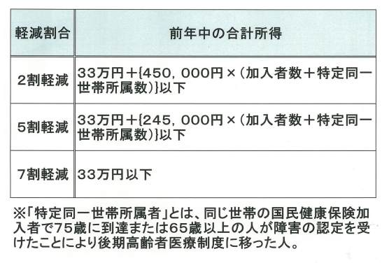 20141222160307-0001