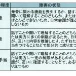 障害年金の認定基準の一部改定【平成27年6月1日】