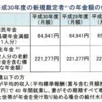 平成30 年度の年金額改定 ~年金額は昨年度から据え置き~
